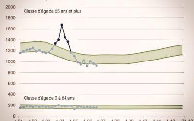 COVID19 • En Suisse, la prévention tourne à la farce