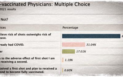 USA • Pourquoi les médecins ne se vaccinent pas?